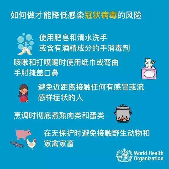 新型冠状病毒肺炎传染性怎么样_如何预防感染_有什么症状?