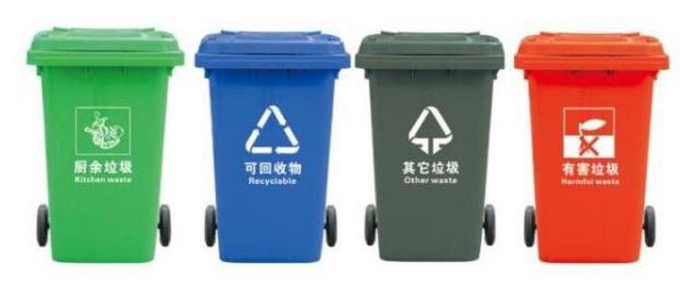 垃圾分类宣传 垃圾分类小知识,你了解多少?